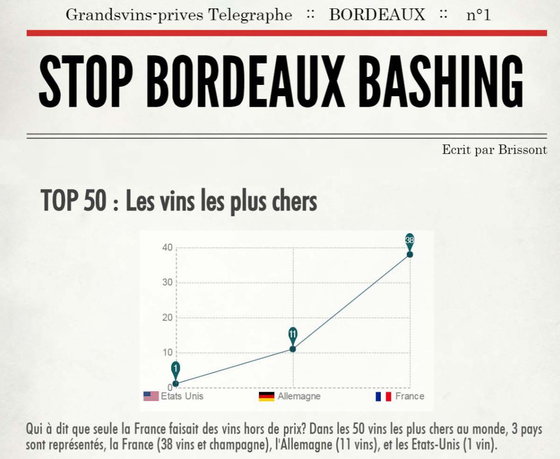 Capture_info_bordeaux_bashing